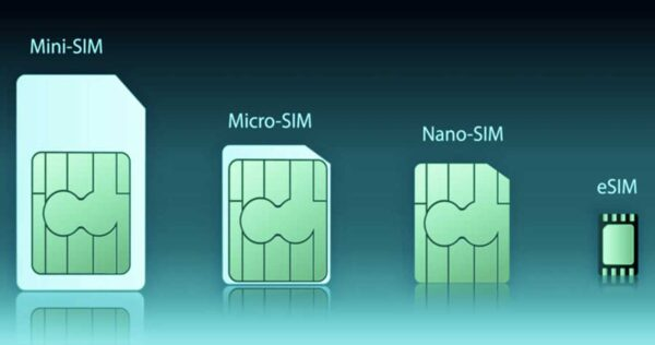 Will The SIM Card Soon Be Out Of Service?