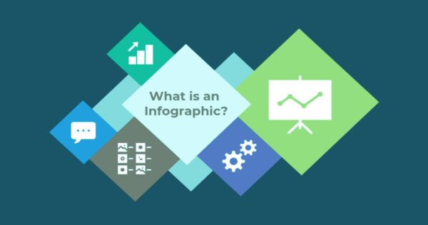 What Is An Infographic And Its Types?