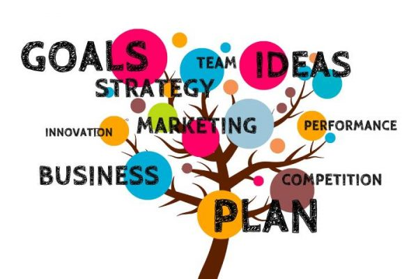 How To Make a Business Plan and Other Tips On Entrepreneurship