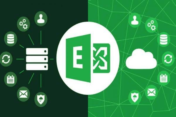 Microsoft Exchange Server Maintenance Checklist for Exchange Administrators [2021]